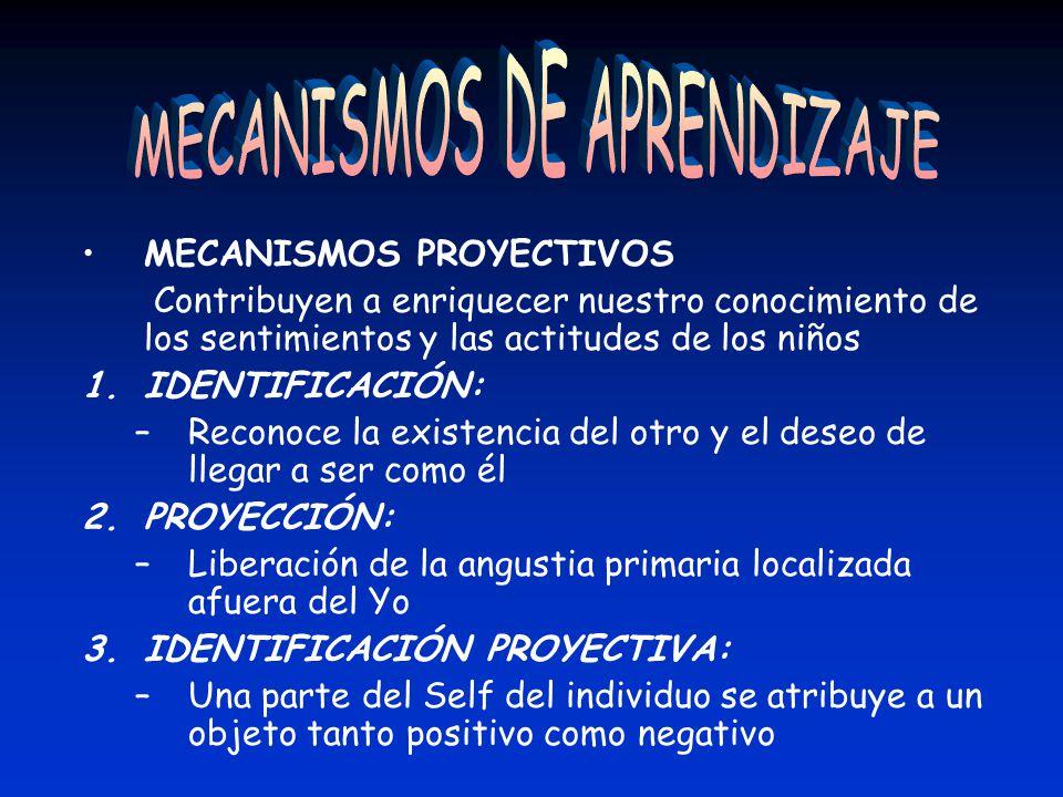 MECANISMOS DE APRENDIZAJE