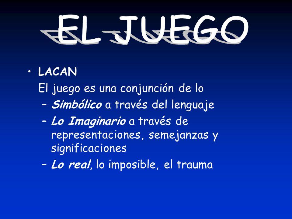El juego es una conjunción de lo Simbólico a través del lenguaje