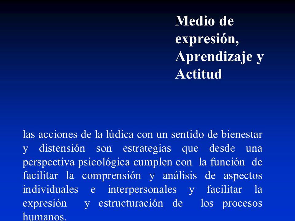 Medio de expresión, Aprendizaje y Actitud