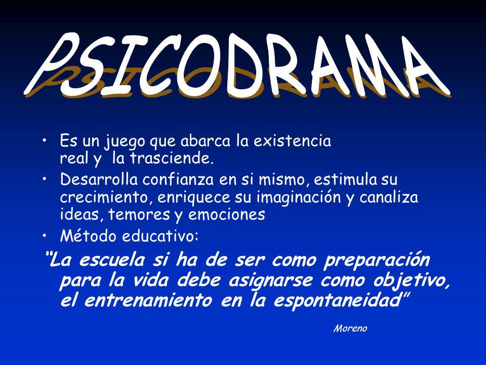 PSICODRAMA Es un juego que abarca la existencia real y la trasciende.