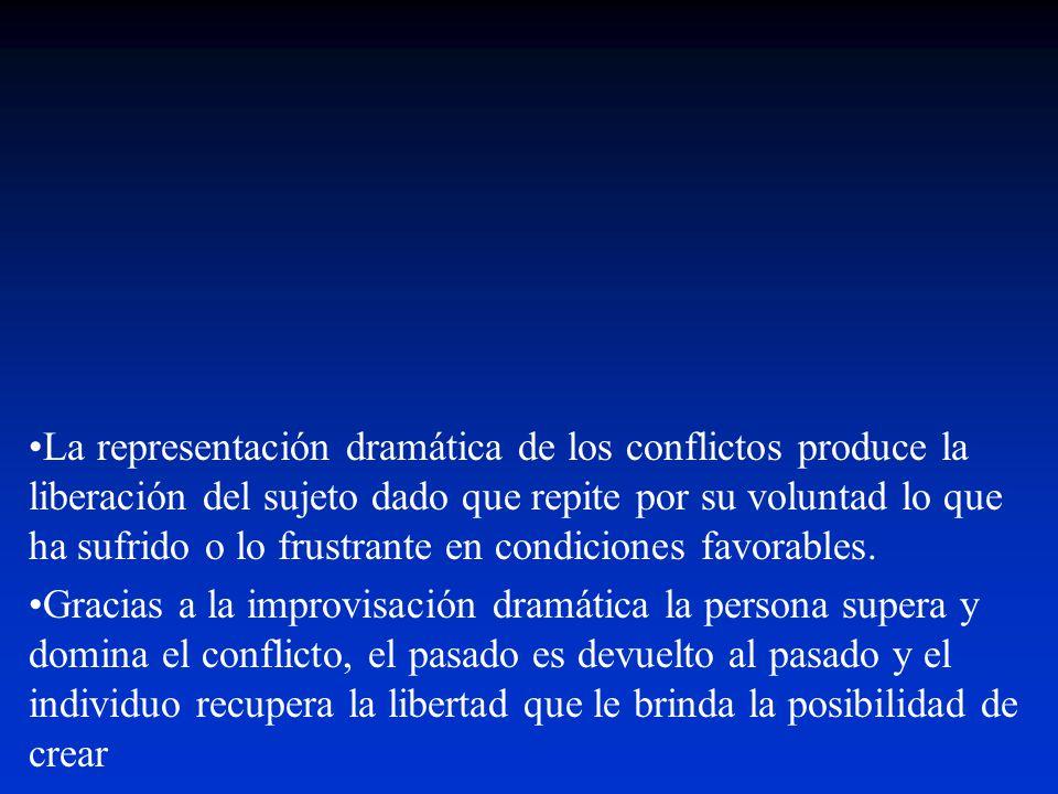 La representación dramática de los conflictos produce la liberación del sujeto dado que repite por su voluntad lo que ha sufrido o lo frustrante en condiciones favorables.