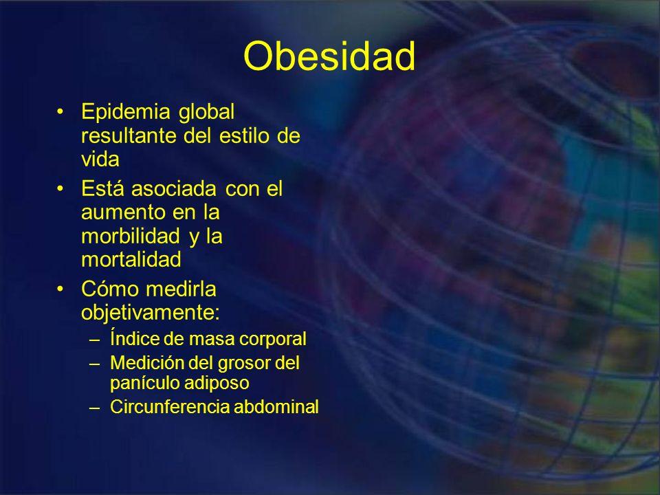 Obesidad Epidemia global resultante del estilo de vida