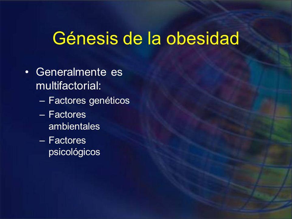 Génesis de la obesidad Generalmente es multifactorial: