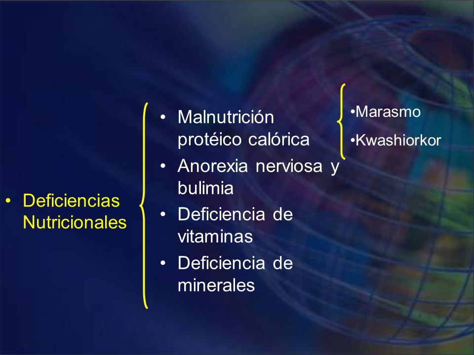 Malnutrición protéico calórica Anorexia nerviosa y bulimia