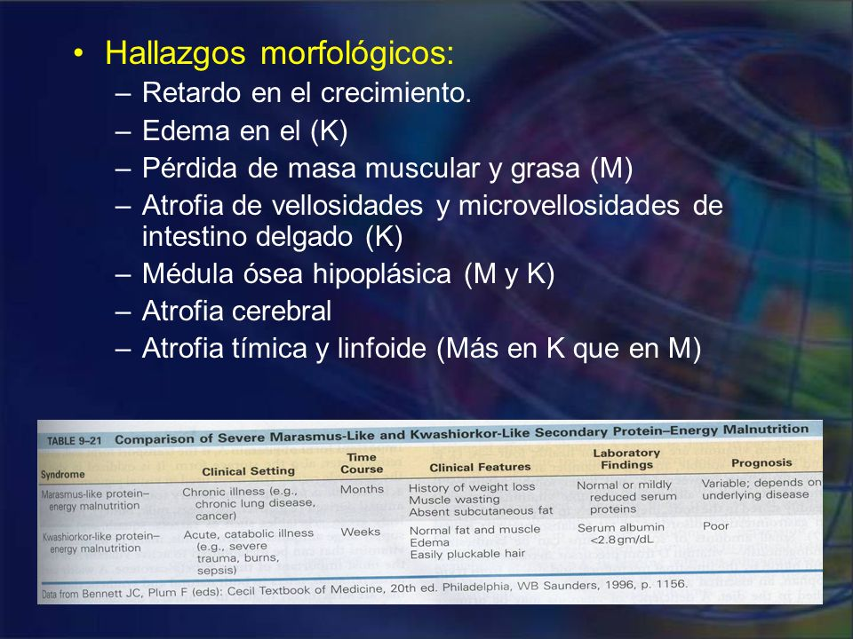 Hallazgos morfológicos: