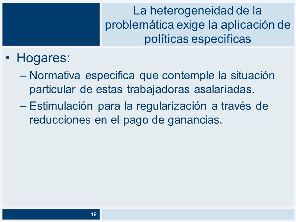 La heterogeneidad de la problemática exige la aplicación de políticas especificas