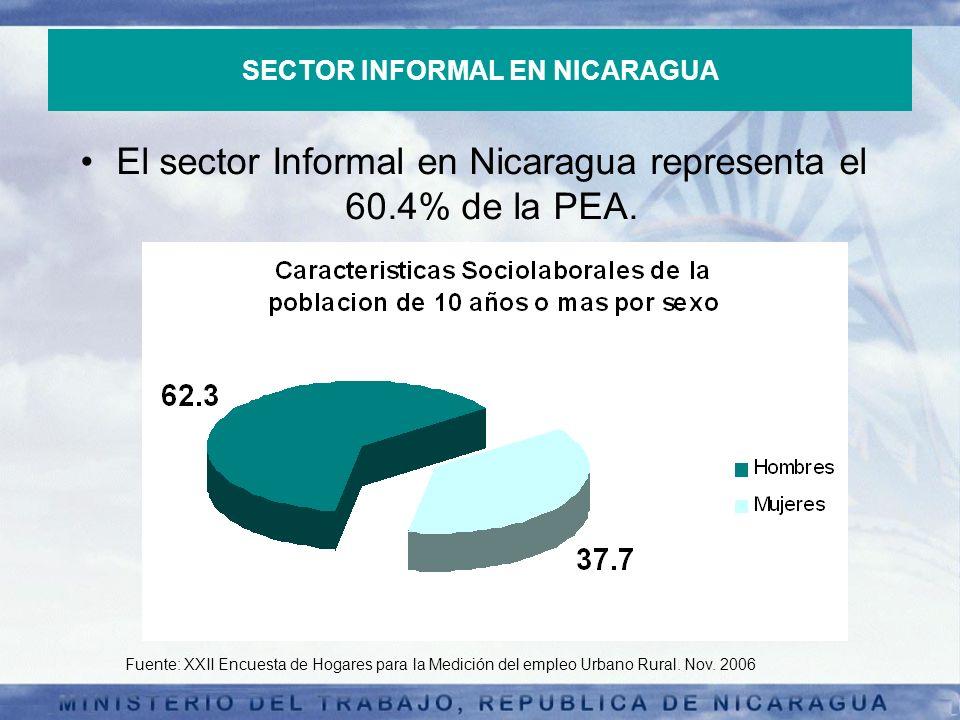 SECTOR INFORMAL EN NICARAGUA