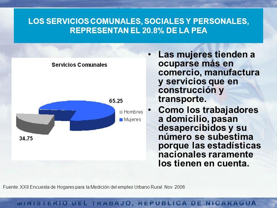 LOS SERVICIOS COMUNALES, SOCIALES Y PERSONALES, REPRESENTAN EL 20