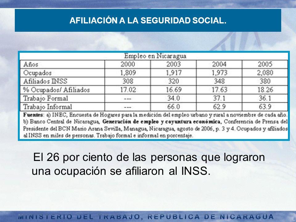 AFILIACIÓN A LA SEGURIDAD SOCIAL.