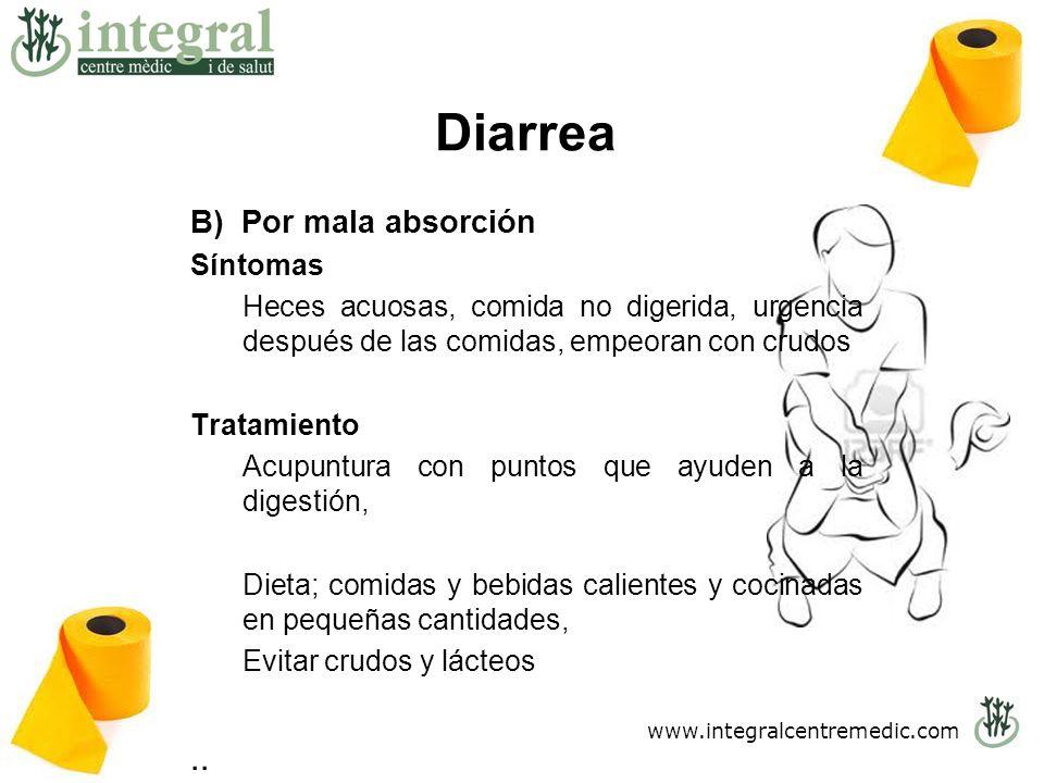 Diarrea .. S B) Por mala absorción Síntomas