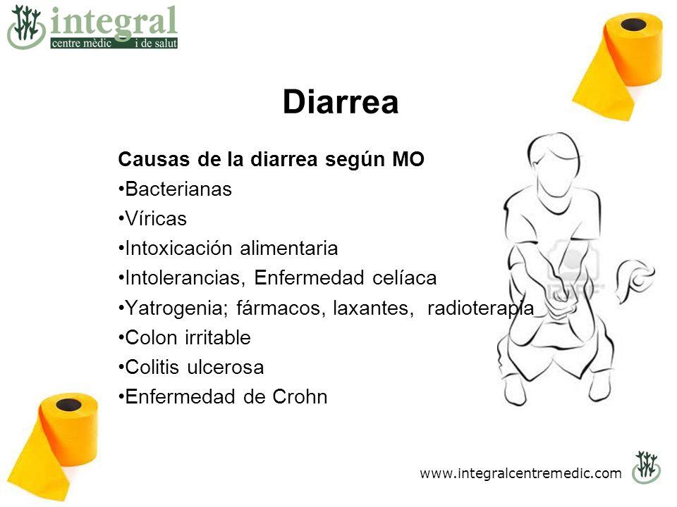 Diarrea Causas de la diarrea según MO Bacterianas Víricas