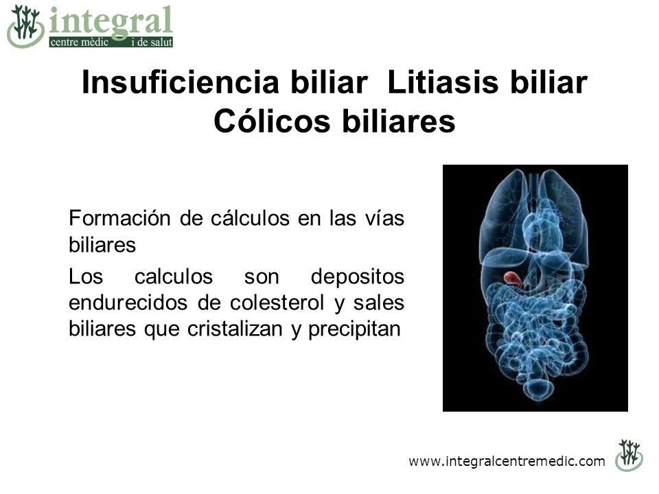 Insuficiencia biliar Litiasis biliar Cólicos biliares