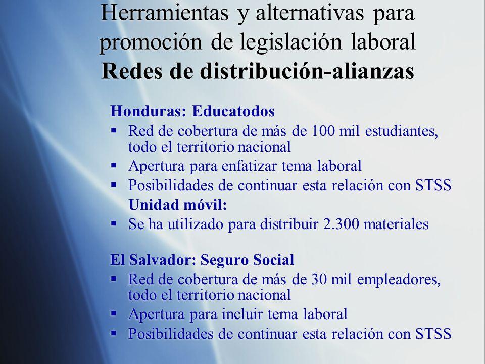 Herramientas y alternativas para promoción de legislación laboral Redes de distribución-alianzas