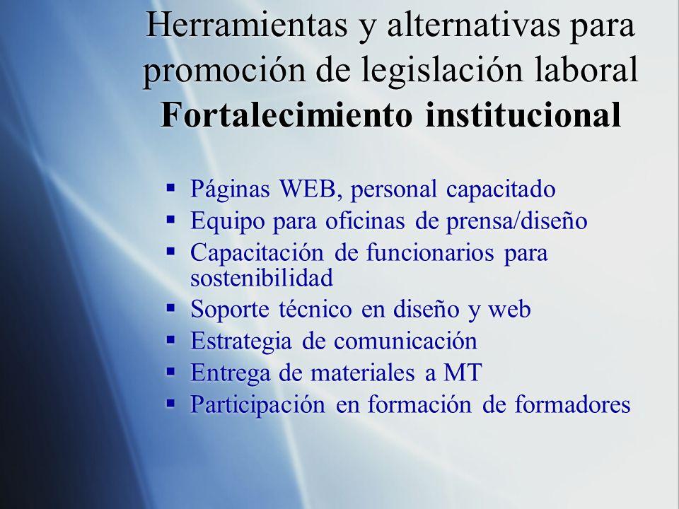 Herramientas y alternativas para promoción de legislación laboral Fortalecimiento institucional
