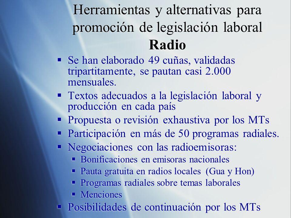 Herramientas y alternativas para promoción de legislación laboral Radio