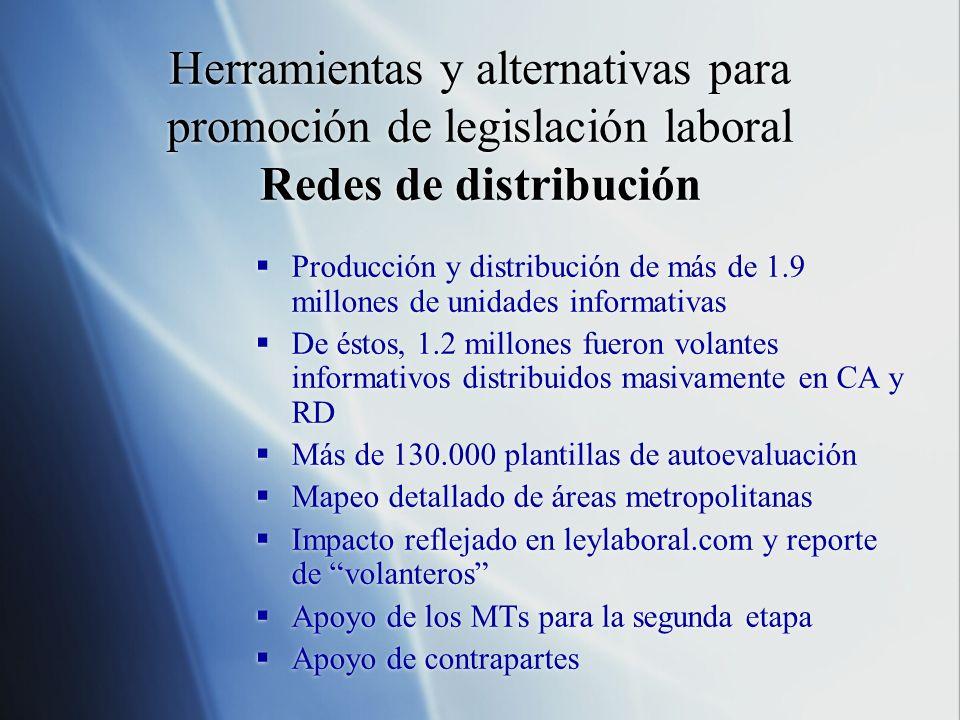 Herramientas y alternativas para promoción de legislación laboral Redes de distribución