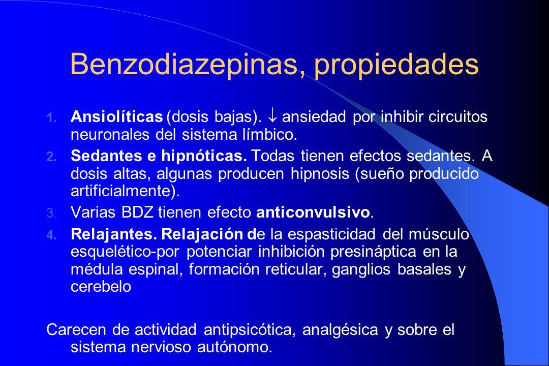 Benzodiazepinas, propiedades