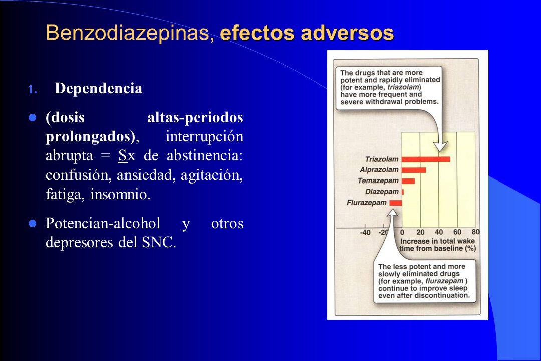 Benzodiazepinas, efectos adversos