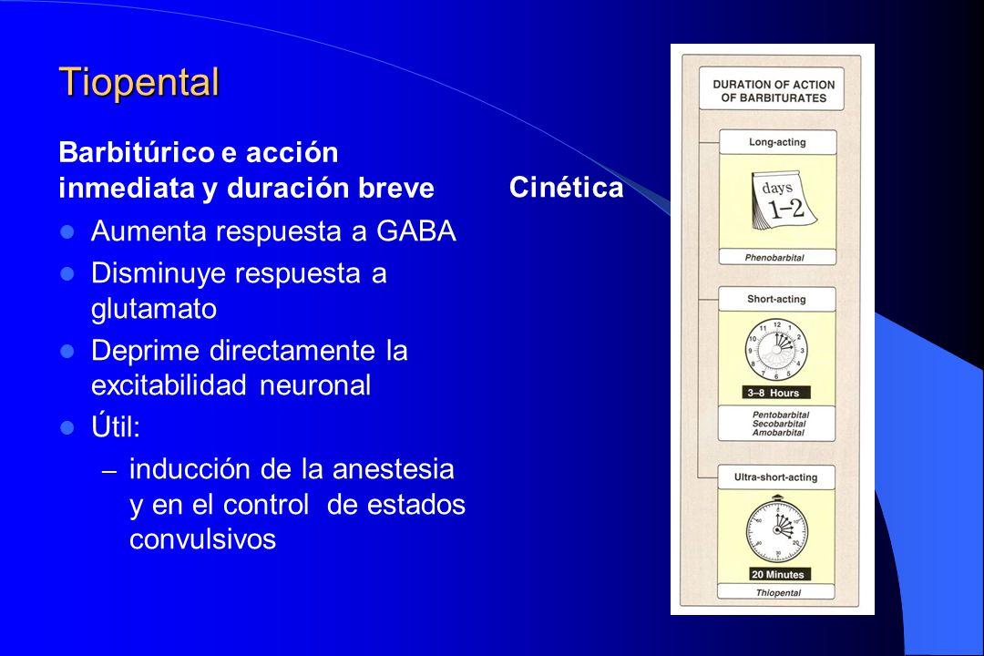 Tiopental Barbitúrico e acción inmediata y duración breve Cinética