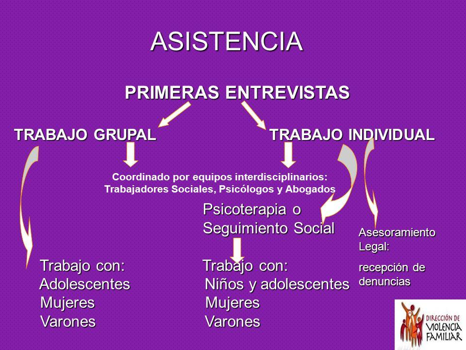 ASISTENCIA PRIMERAS ENTREVISTAS TRABAJO GRUPAL TRABAJO INDIVIDUAL