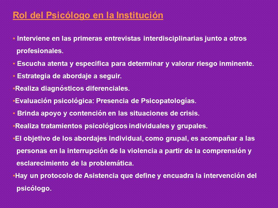 Rol del Psicólogo en la Institución