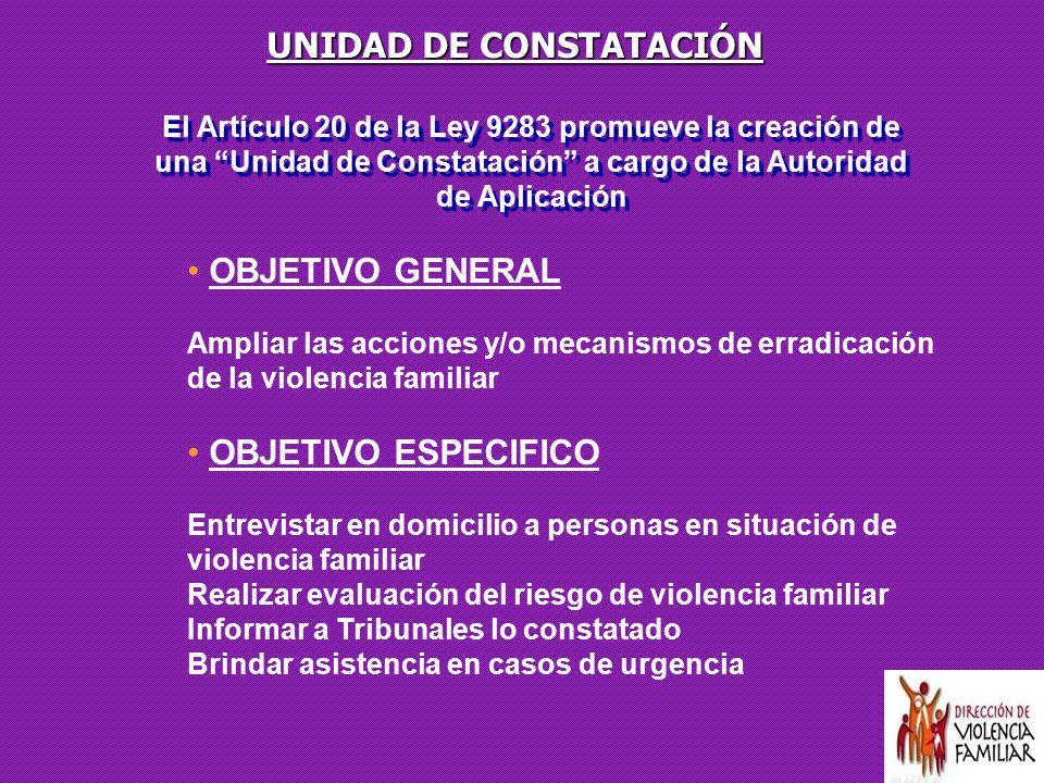 UNIDAD DE CONSTATACIÓN