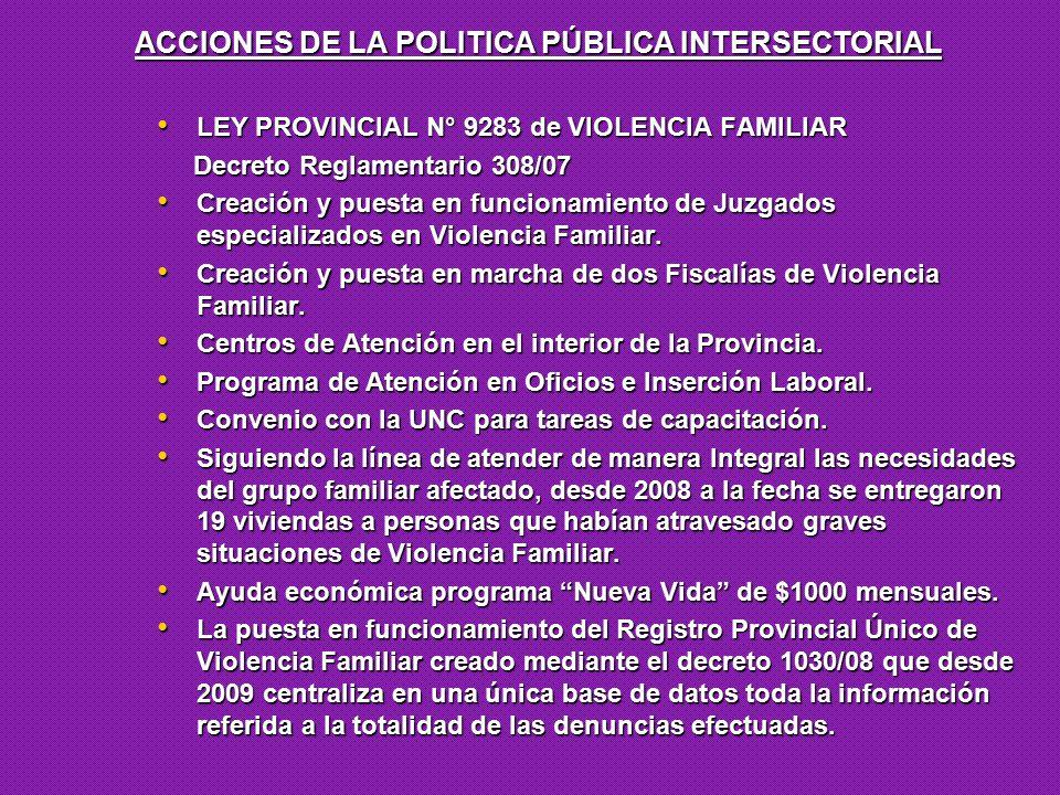 ACCIONES DE LA POLITICA PÚBLICA INTERSECTORIAL