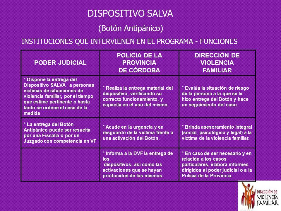 POLICIA DE LA PROVINCIA DE CÓRDOBA DIRECCIÓN DE VIOLENCIA FAMILIAR