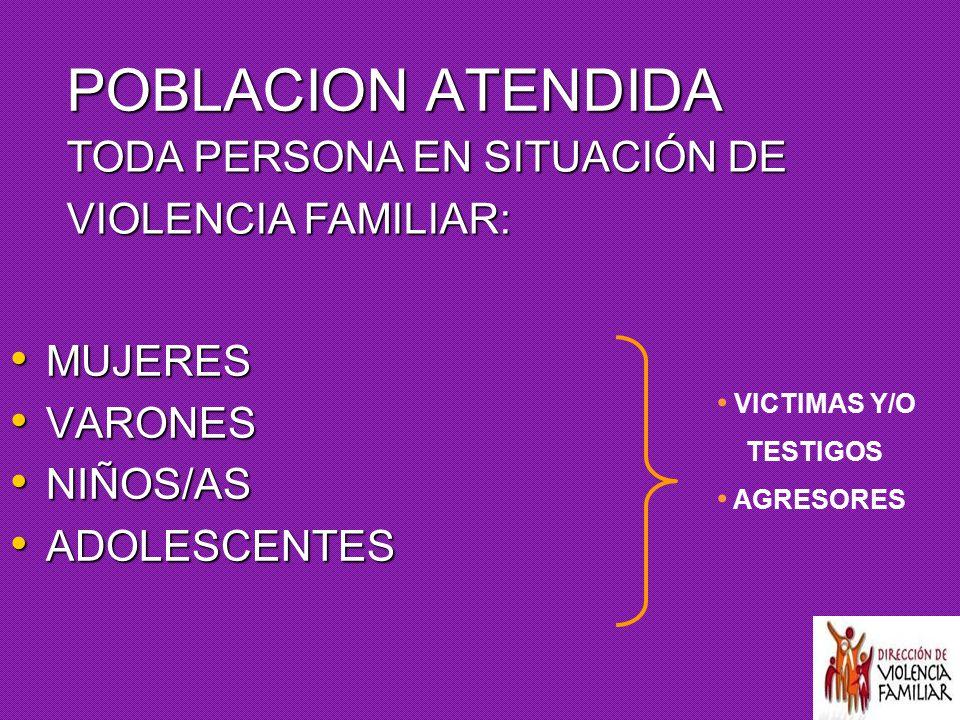 POBLACION ATENDIDA TODA PERSONA EN SITUACIÓN DE VIOLENCIA FAMILIAR: