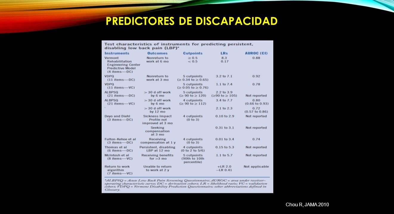 Predictores de discapacidad