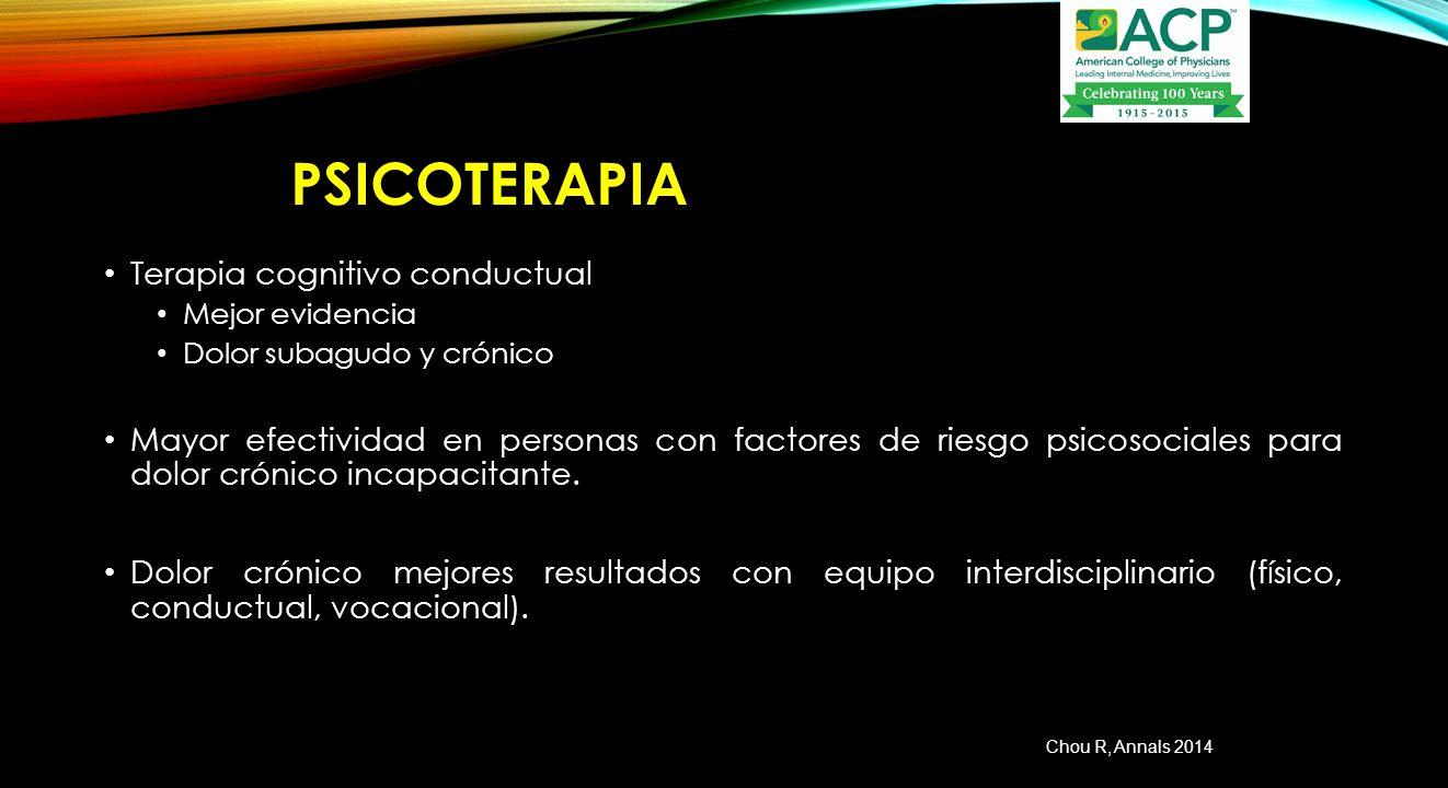 Psicoterapia Terapia cognitivo conductual