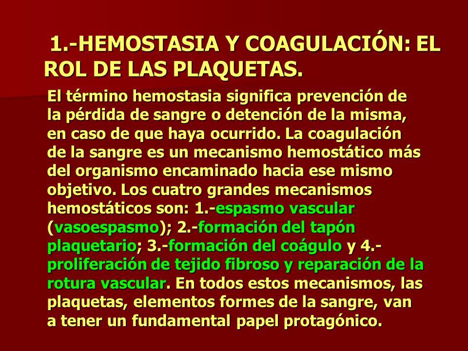 1.-HEMOSTASIA Y COAGULACIÓN: EL ROL DE LAS PLAQUETAS.