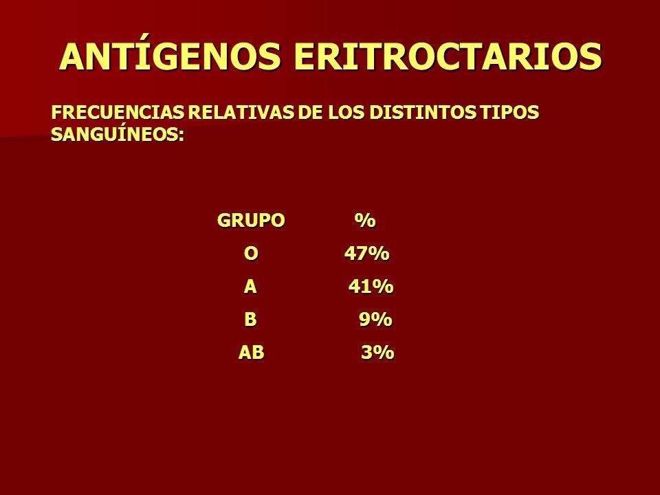 ANTÍGENOS ERITROCTARIOS