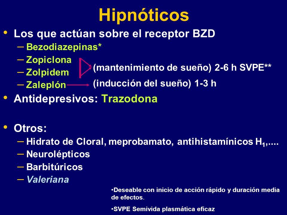 Hipnóticos Los que actúan sobre el receptor BZD