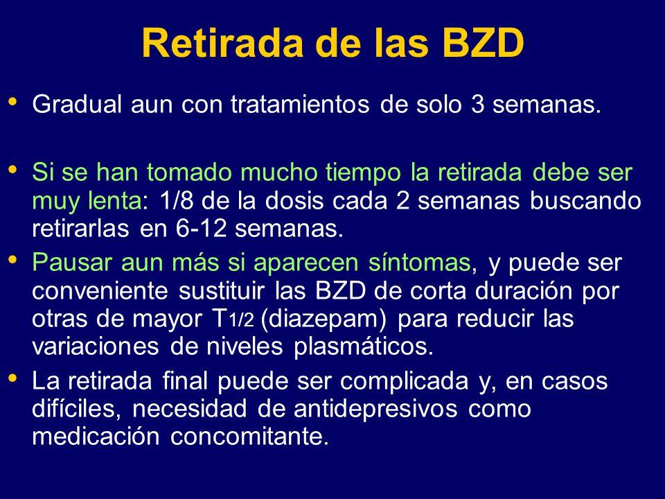 Retirada de las BZD Gradual aun con tratamientos de solo 3 semanas.
