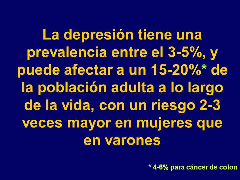 * 4-6% para cáncer de colon
