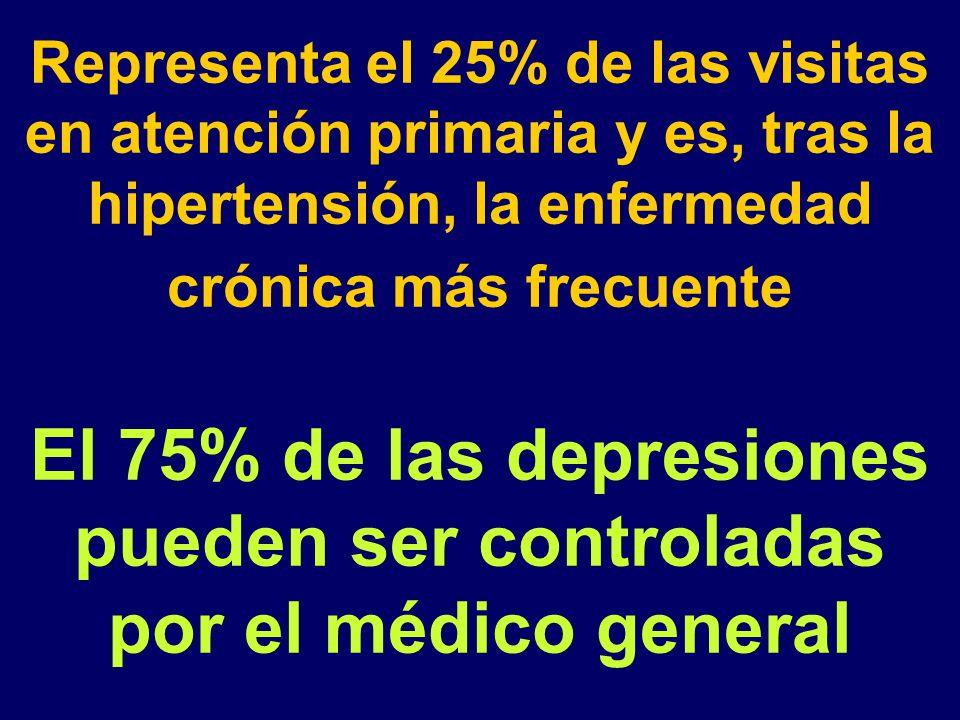 Representa el 25% de las visitas en atención primaria y es, tras la hipertensión, la enfermedad crónica más frecuente El 75% de las depresiones pueden ser controladas por el médico general