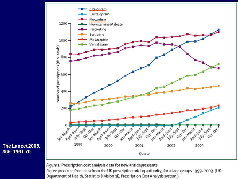 The Lancet 2005, 365: 1961-70