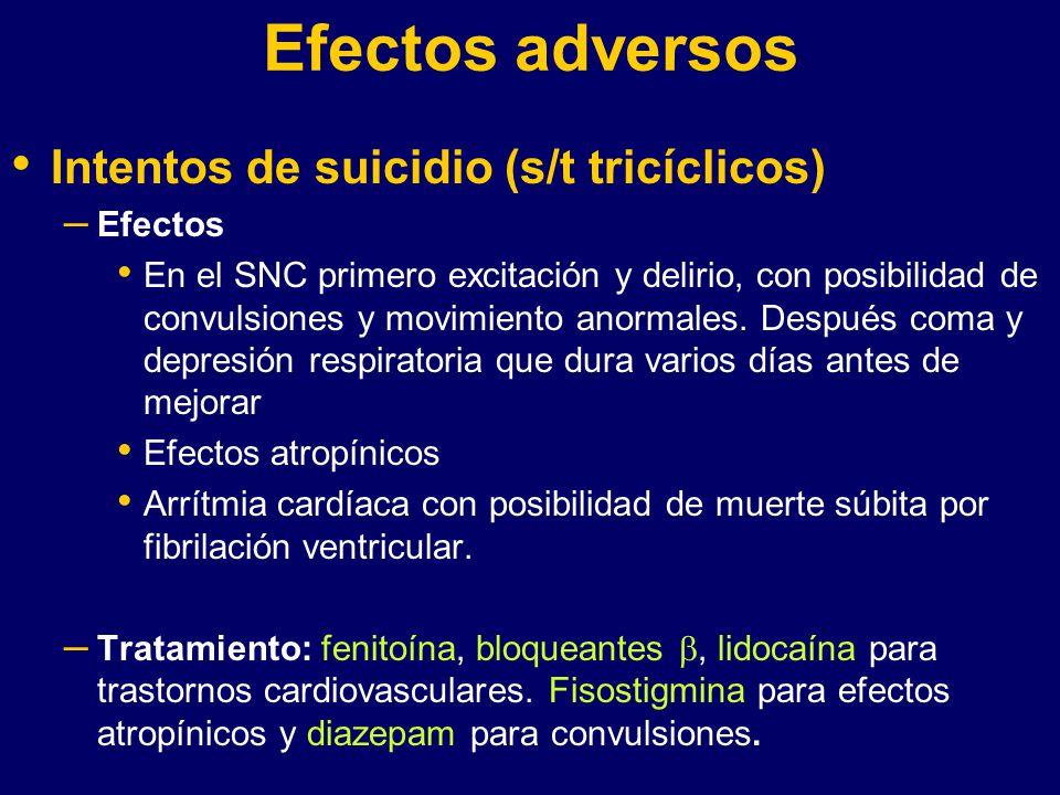 Efectos adversos Intentos de suicidio (s/t tricíclicos) Efectos