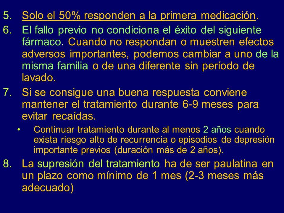 Solo el 50% responden a la primera medicación.