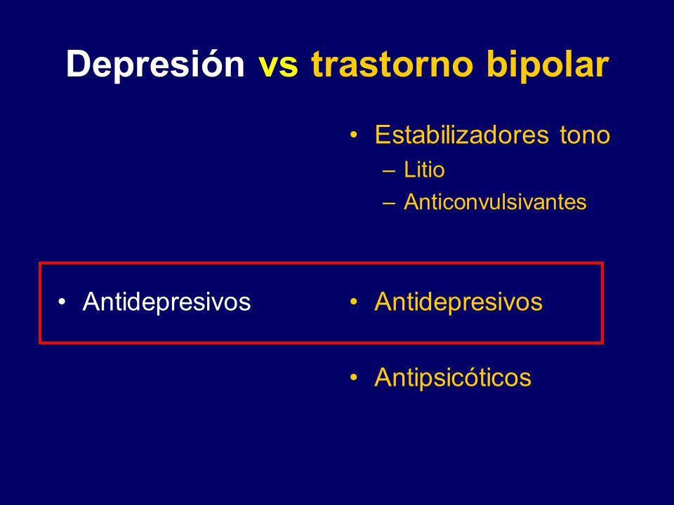 Depresión vs trastorno bipolar