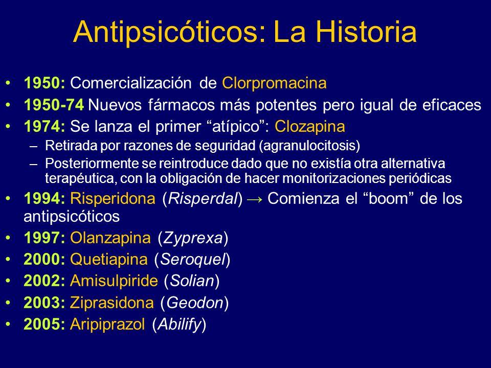 Antipsicóticos: La Historia