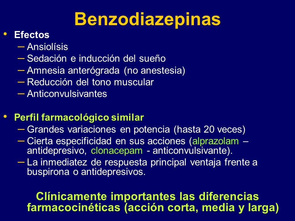 Benzodiazepinas Efectos. Ansiolísis. Sedación e inducción del sueño. Amnesia anterógrada (no anestesia)