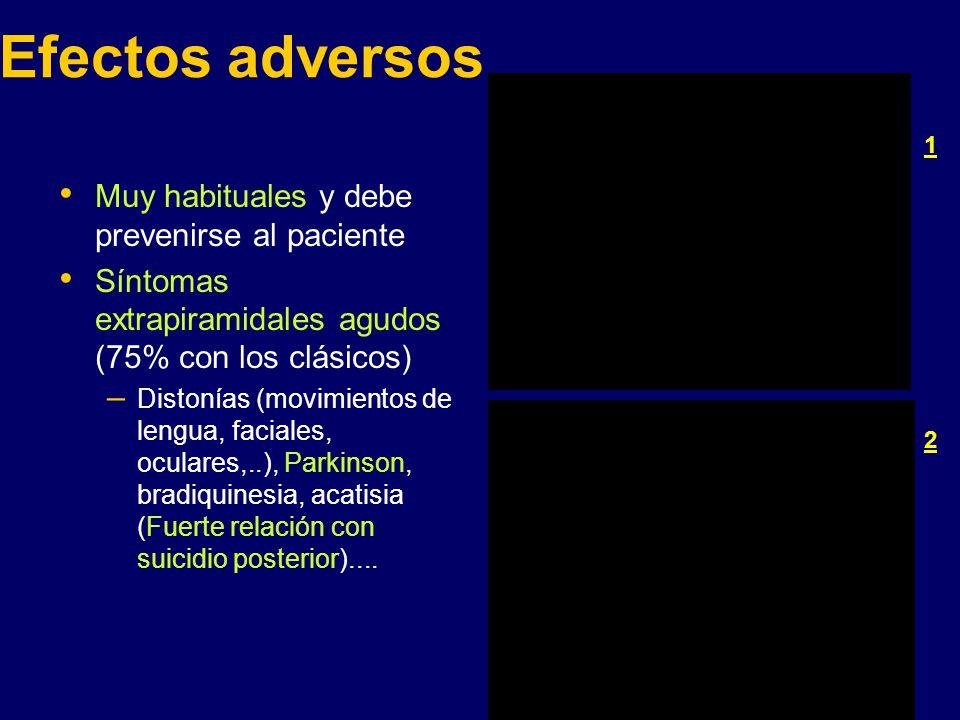 Efectos adversos Muy habituales y debe prevenirse al paciente