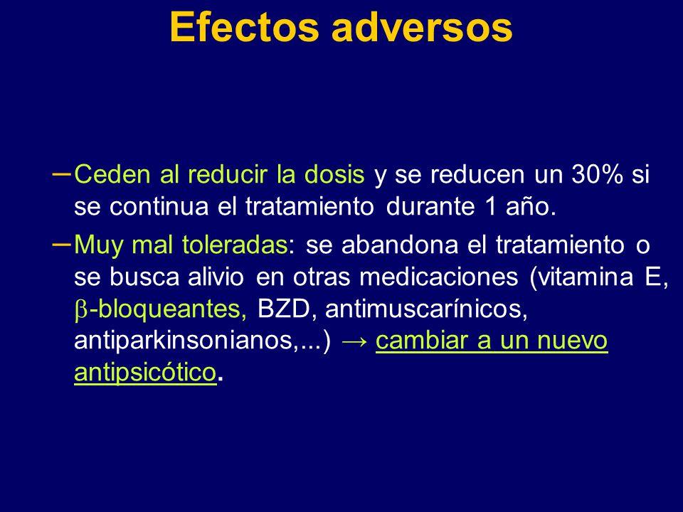 Efectos adversos Ceden al reducir la dosis y se reducen un 30% si se continua el tratamiento durante 1 año.