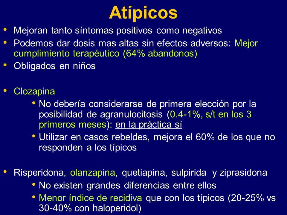 Atípicos Mejoran tanto síntomas positivos como negativos