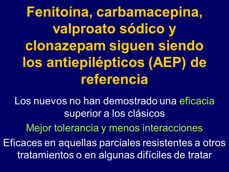 Fenitoína, carbamacepina, valproato sódico y clonazepam siguen siendo los antiepilépticos (AEP) de referencia