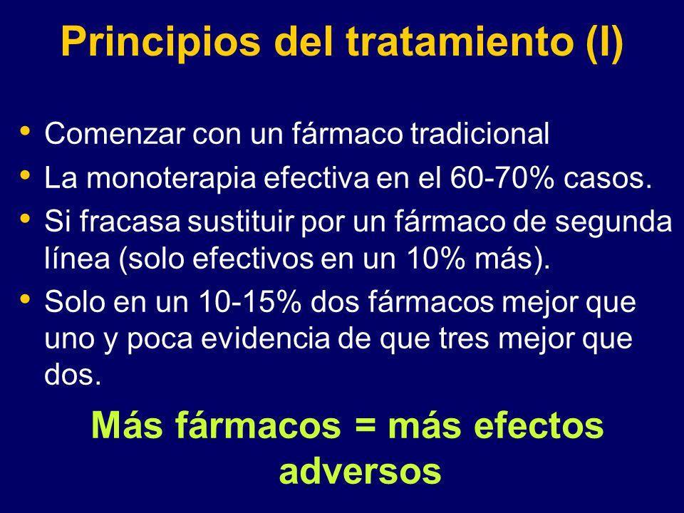 Principios del tratamiento (I)