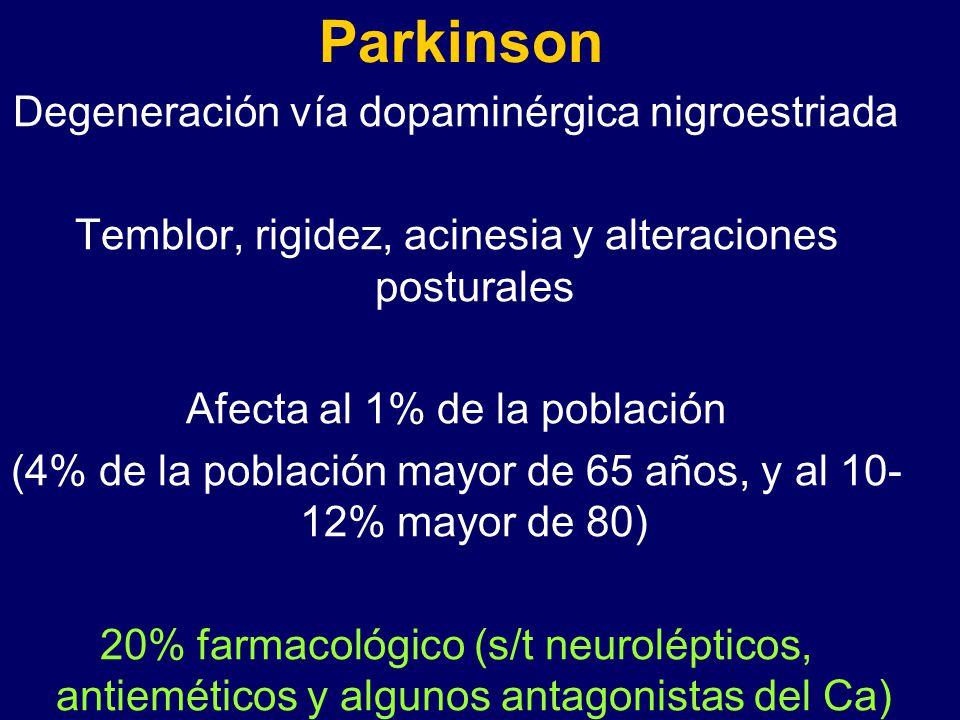 Parkinson Degeneración vía dopaminérgica nigroestriada