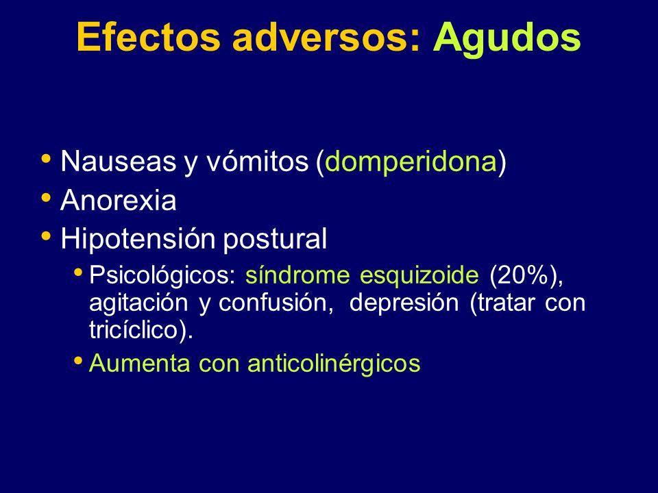 Efectos adversos: Agudos